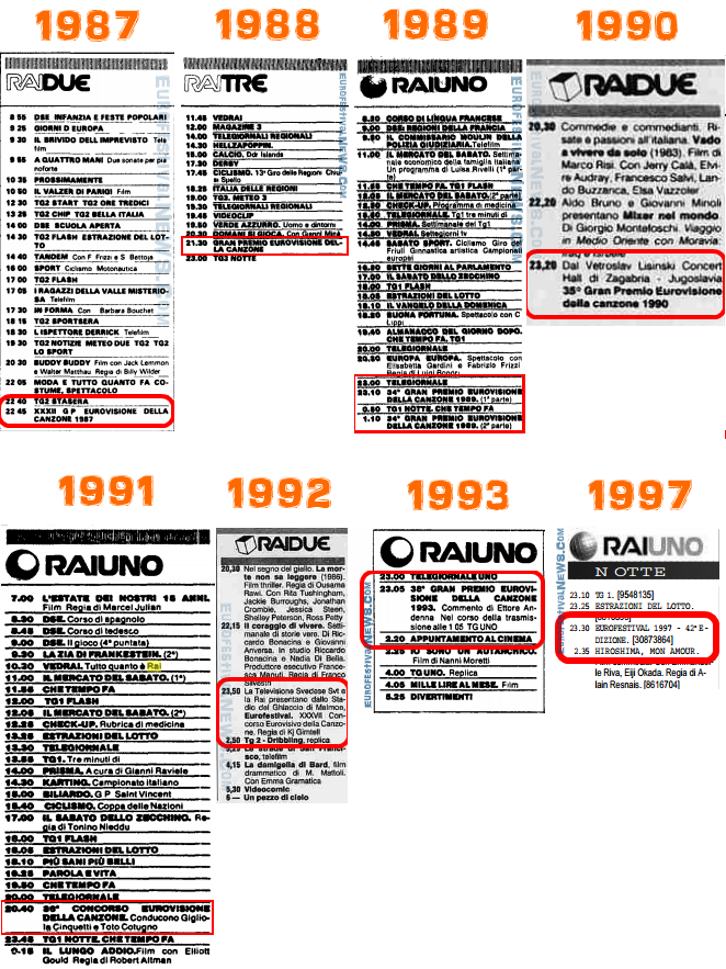 Guida TV Eurovision 1987 1997