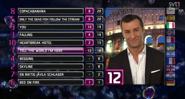 Nicola Caligiore Melodifestivalen 2013