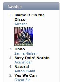 iTunes Chart Svezia