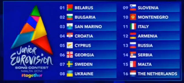 Televoto Junior Eurovision