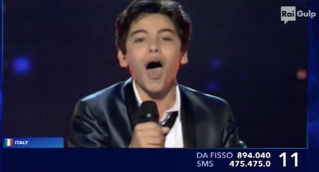 Telvoto italiano