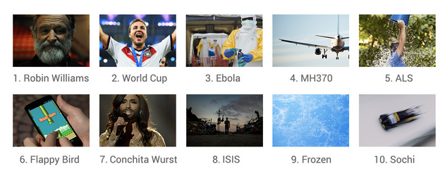 Google Trends 2014 Globale