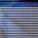 Risultati giuria e televoto Finale Eurovision 2014