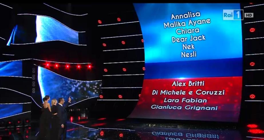 Risultati votazioni prima serata Sanremo 2015