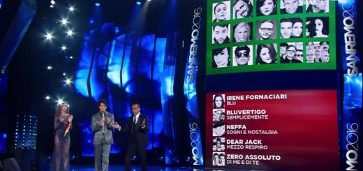 Finalisti Sanremo 2016