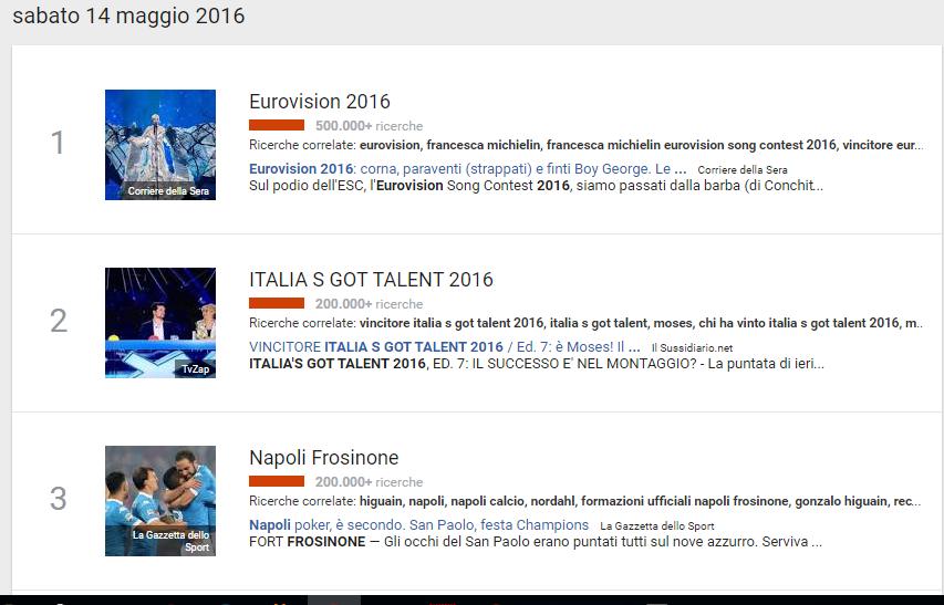 Eurovision 2016 - Google 14 Maggio 2016