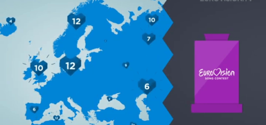 Televoto Eurovision 2016