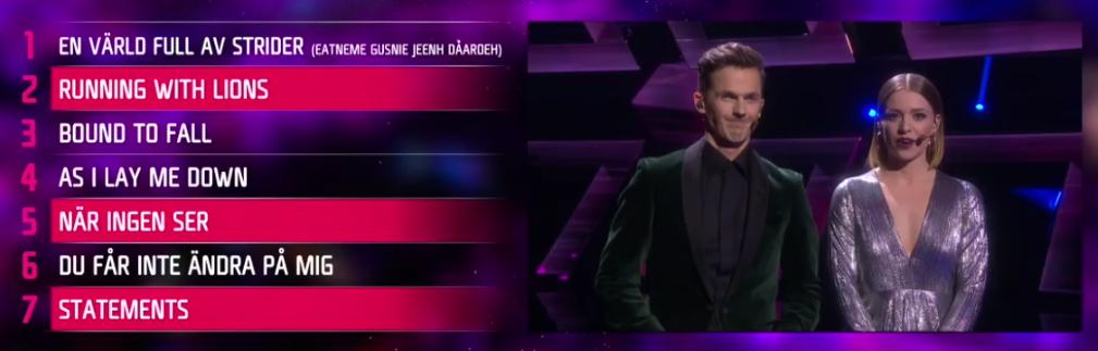 Votazioni semifinale 4 Melodifestivalen 2017