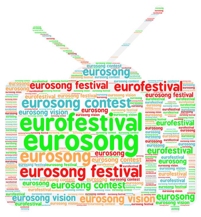 Eurofestival Eurosong Eurovision