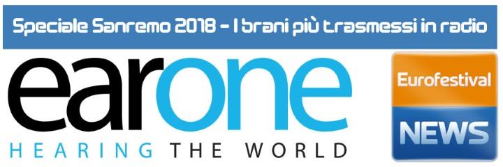 EarOne Eurofestival News