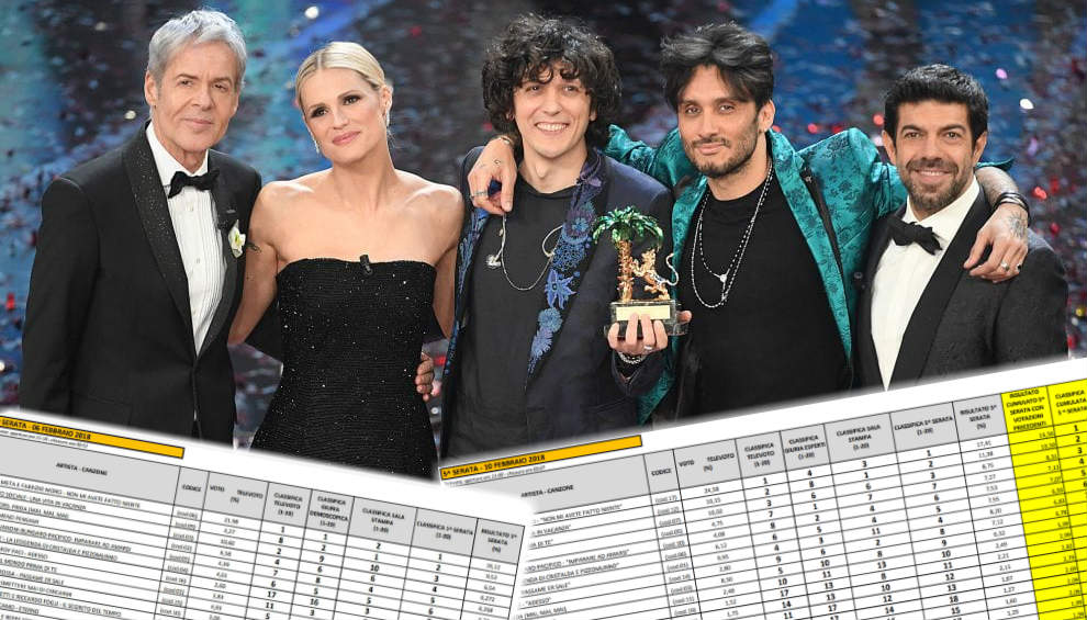 sanremo 2018 classifiche
