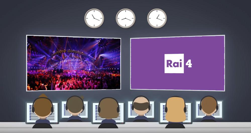 eurovision 2018 seconda semifinale rai4