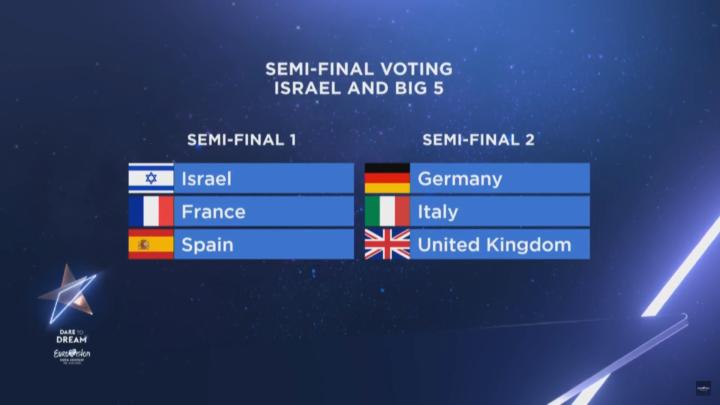 semifinale esc 2019