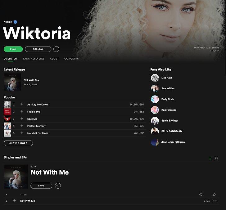 Wiktoria Spotify