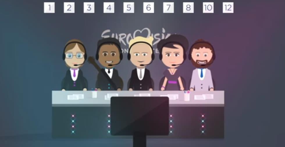 Voto Eurovision 2019