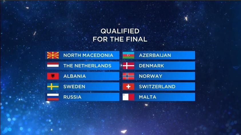 Risultati seconda semifinale Eurovision 2019