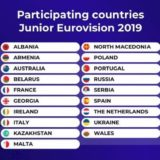 JESC 2019 paesi partecipanti
