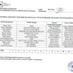 Fik 58 - Voti Rita Petro