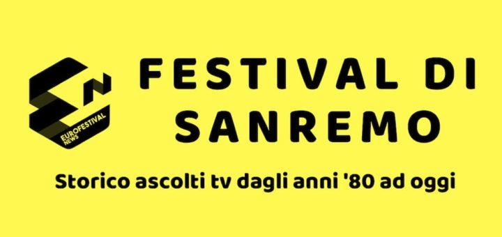 Storico ascolti Sanremo