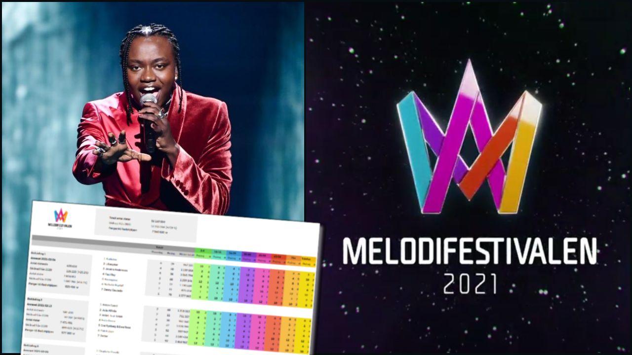 melodifestivalen 2021 tusse risultati