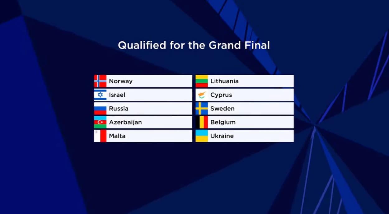 Primi 10 finalisti Eurovision 2021
