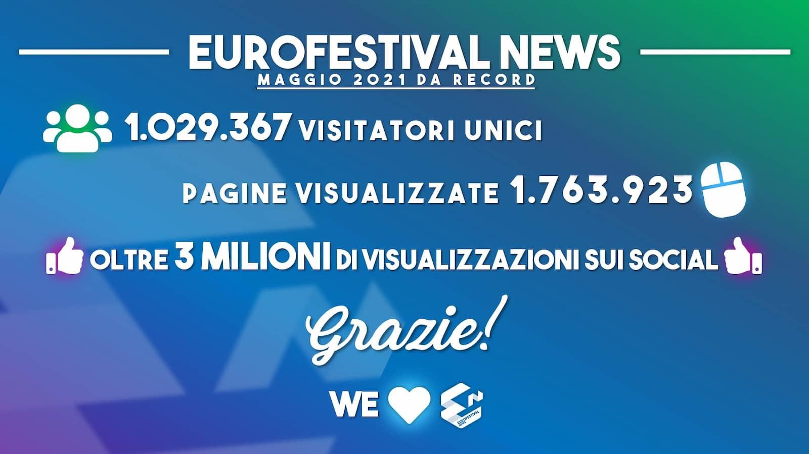 Eurofestival News infografica record Eurovision 2021